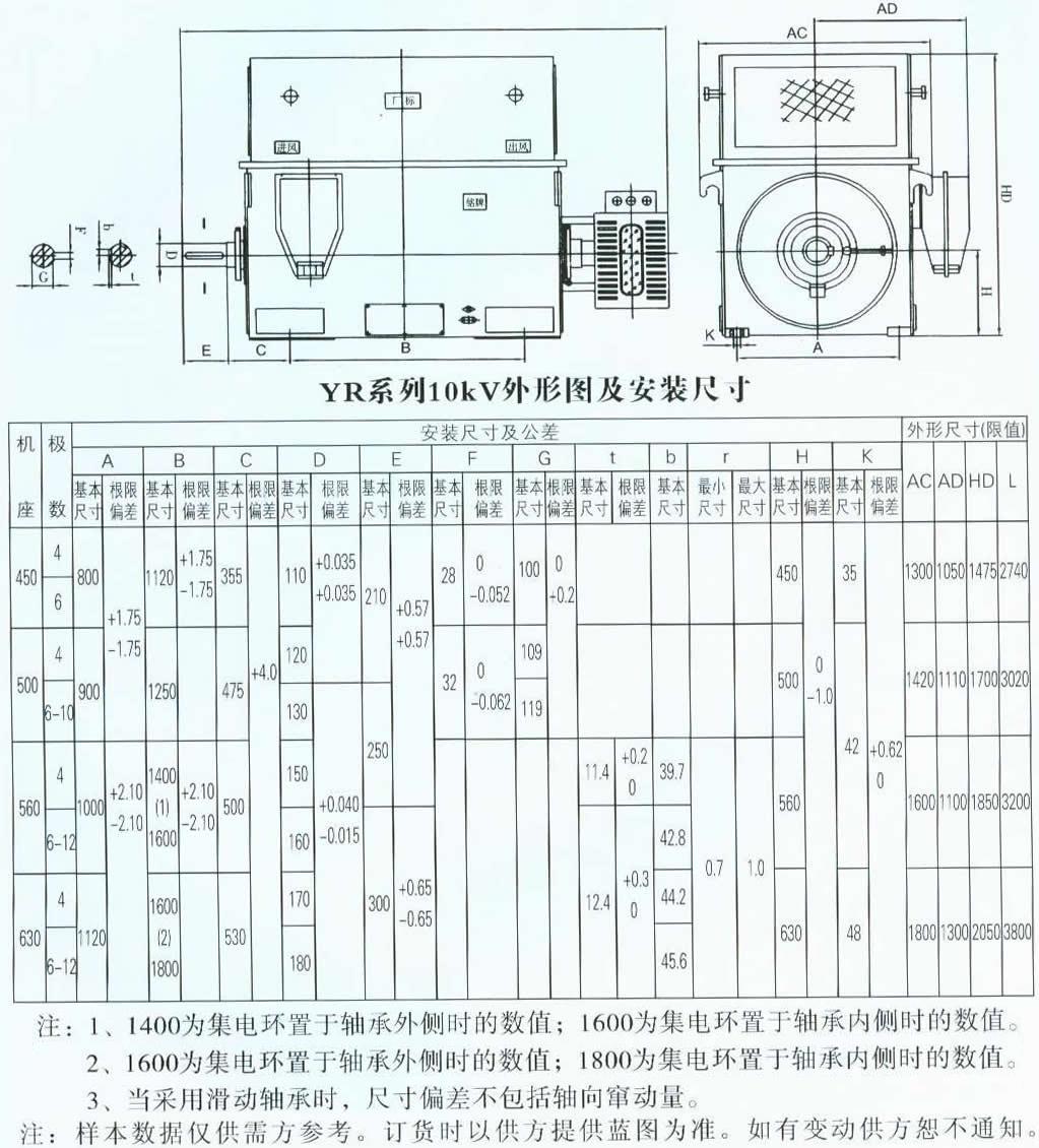 YR系列(IP23)万博体育平台备用网址异步电动机维修