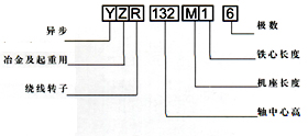 YZR.YZ系列起重及冶金用电动机维护